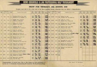 1949 Record Score | HPGC Archive