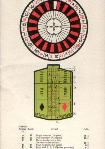 Casino rules and table plan   Photo submitted by Liam Mandville