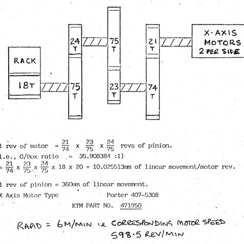 X axis gearbox configuration and calculations, taken from the engineers' initial design specification | From the private collection of Peter Gibney