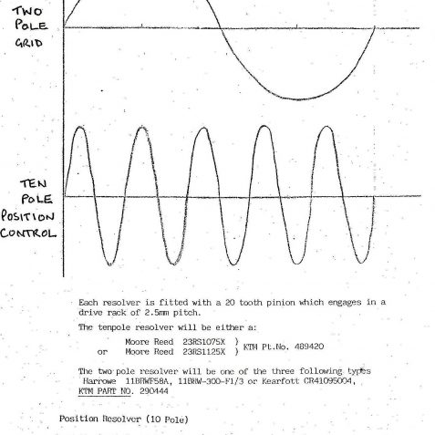 X axis, dual resolver positioning, shown diagrammatically, taken from the engineers' initial design specification | From the private collection of Peter Gibney
