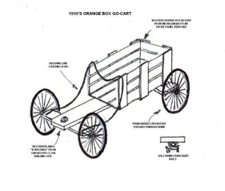 Plan for 1950s/1960s home-made go-cart | From the private collection of Peter Groves